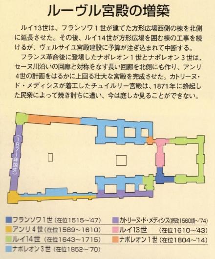 増築クロニクル
