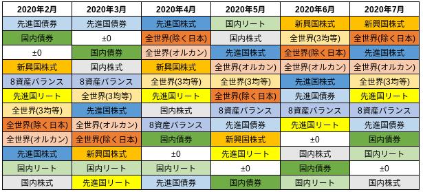 Screenshot 2020-08-02 at 05.52.23