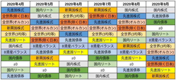 Screenshot 2020-09-30 at 23.26.29