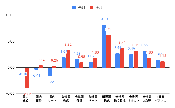 chart_20200802054845cf4.png