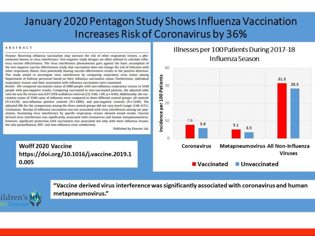 ワクチン摂取数