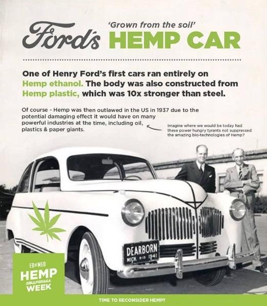 ヘンプ車 フォード