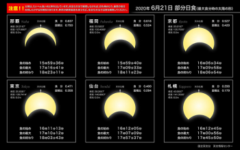 2020 0621 部分日食2
