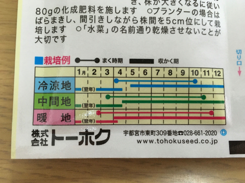 20200321 水菜③