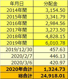 20200331表1