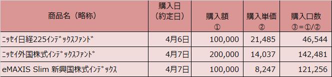20200430表2