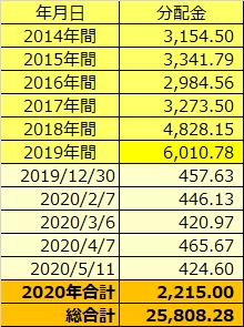 20200531表1