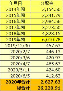 20200630表1