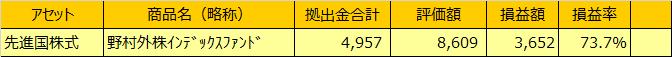 20200630表6