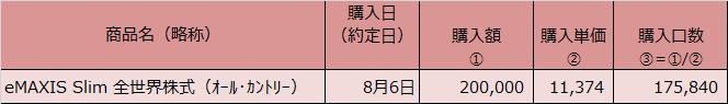 20200831表2