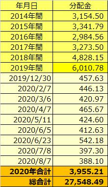 20200831表1