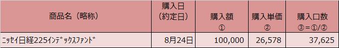 20200830表1