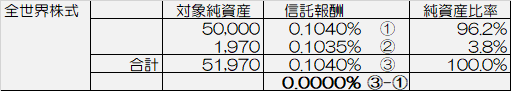 20201013表1