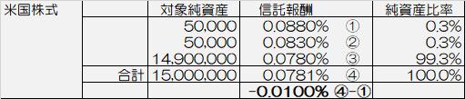20201013表3
