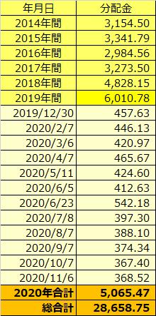 20201130表1