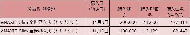 20201130表2