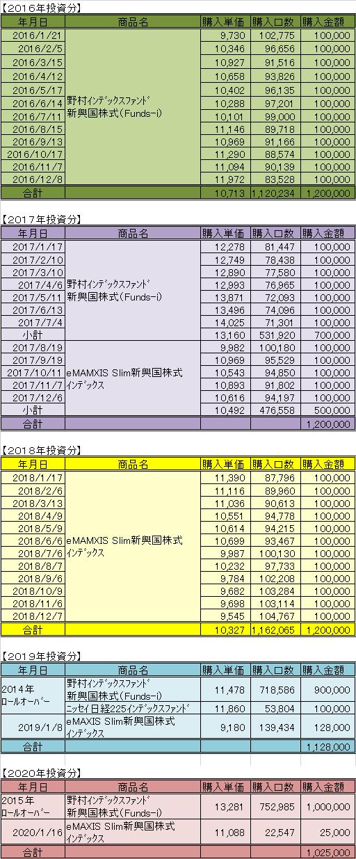 20201231表8