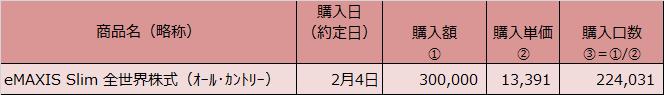 20210228表2