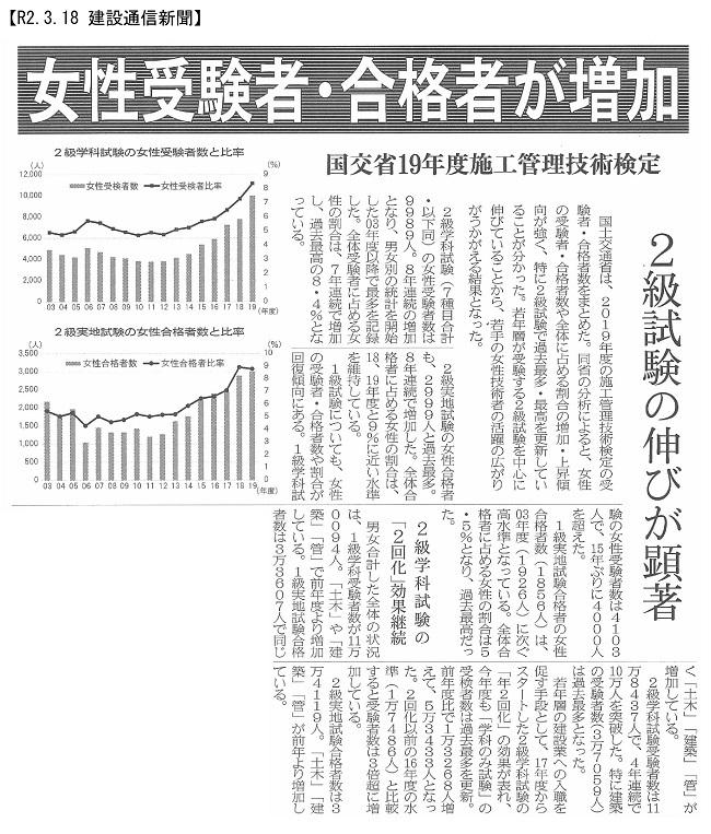 20200318 19年度施工管理技術検 女性合格者が過去最多・国土交通省:建設通信新聞