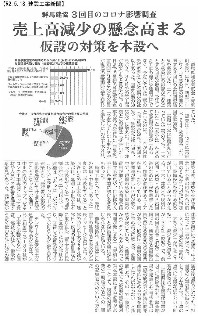 20200518 新型コロナ影響調査第3報・群馬協会:建設工業新聞