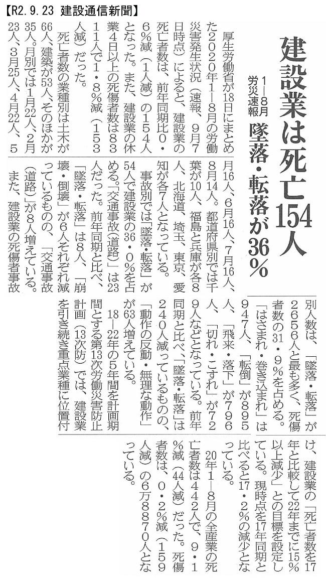 20200923 1~8月 労働災害発生状況・厚労省:建設通信新聞