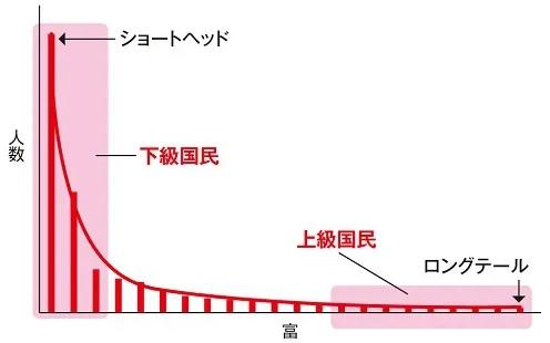 longtail.jpg